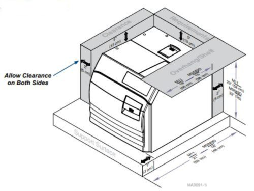 Minimum clearance requirements for installing this Midmark Autoclave