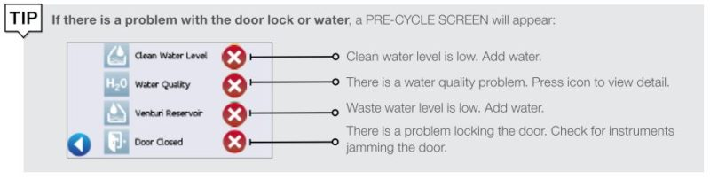 This is a tip to help if there is a door lock or water problem
