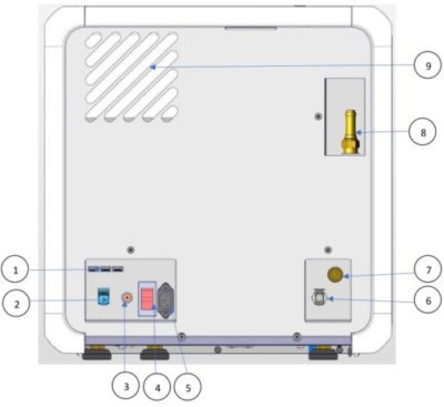 This shows the position of the Tuttnauer T-Edge's Cut-off Thermostat, Power Socket, Waste Outlet, and more.