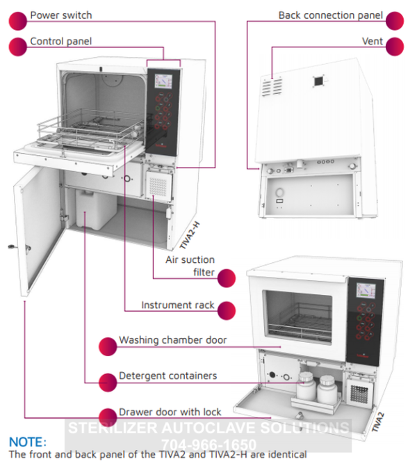 This shows some of the features of the Tuttnauer TIVA2-H washer disinfector