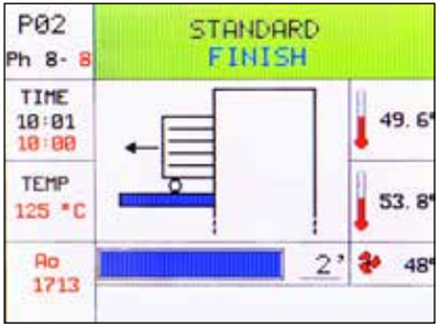 This is the Tuttnauer Tiva 2 display screen at the end of a standard cycle. At this point you can open the door and remove the basket.