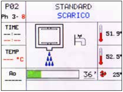This is the Tuttnauer Tiva 2 display screen at the end of the washing operation when the water and product are automatically discharged.