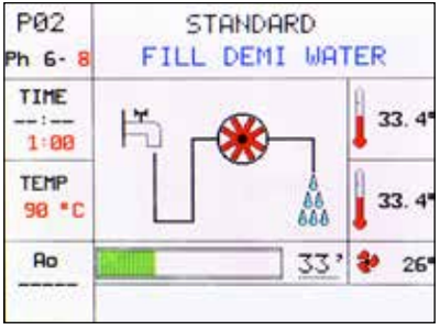 This is what the display screen on the Tuttnauer Tiva 2 will look like when phase 6 starts loading the purified water for disinfection.