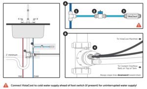 This is a plumbing diagram for the vistacool v7502
