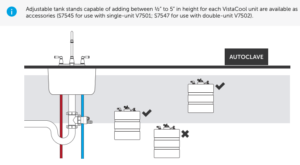 This is the tank positions for the vistacool v7502